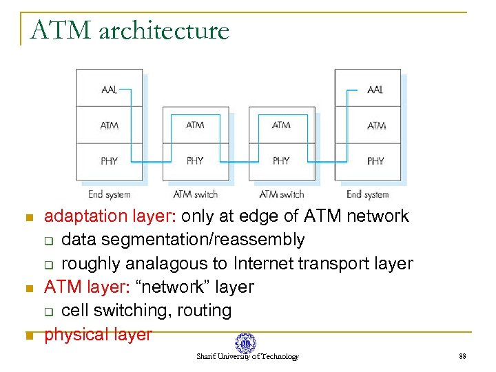ATM architecture n n n adaptation layer: only at edge of ATM network q