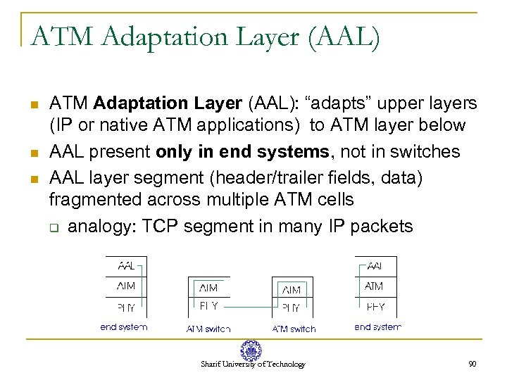 "ATM Adaptation Layer (AAL) n n n ATM Adaptation Layer (AAL): ""adapts"" upper layers"