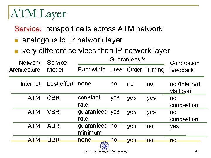 ATM Layer Service: transport cells across ATM network n analogous to IP network layer