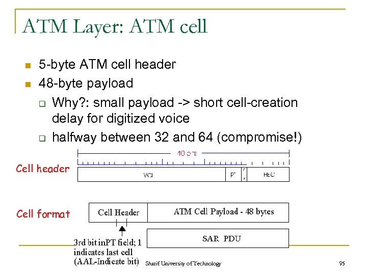 ATM Layer: ATM cell n n 5 -byte ATM cell header 48 -byte payload