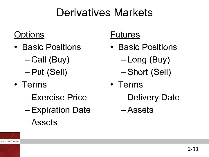 Derivatives Markets Options • Basic Positions – Call (Buy) – Put (Sell) • Terms