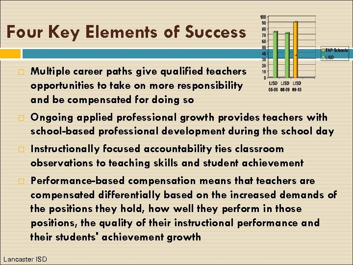 Four Key Elements of Success Multiple career paths give qualified teachers opportunities to take