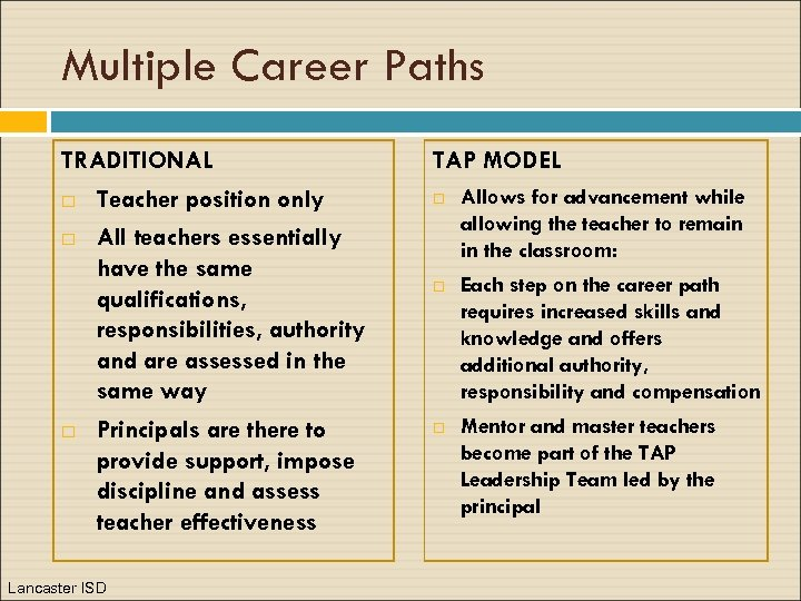 Multiple Career Paths TRADITIONAL Teacher position only All teachers essentially have the same qualifications,