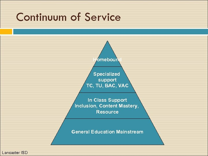Continuum of Service Homebound Specialized support TC, TU, BAC, VAC In Class Support Inclusion,