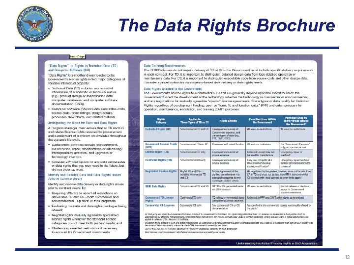 The Data Rights Brochure 12