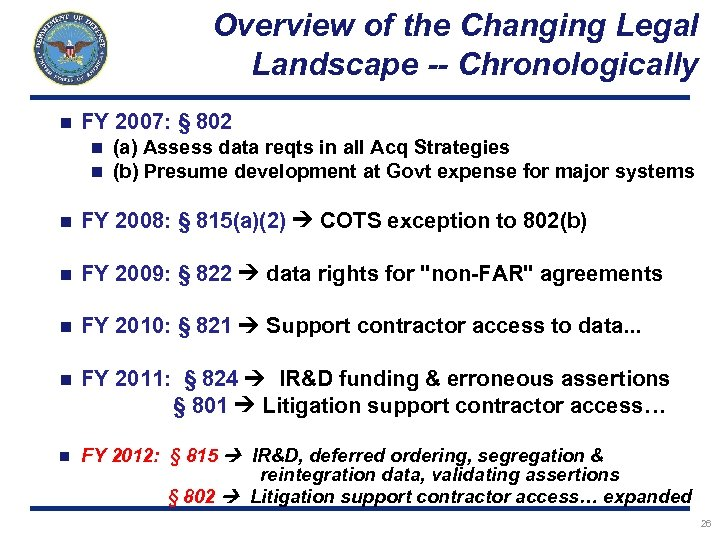 Overview of the Changing Legal Landscape -- Chronologically n FY 2007: § 802 n