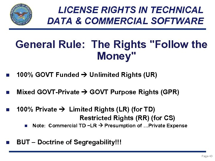 LICENSE RIGHTS IN TECHNICAL DATA & COMMERCIAL SOFTWARE General Rule: The Rights