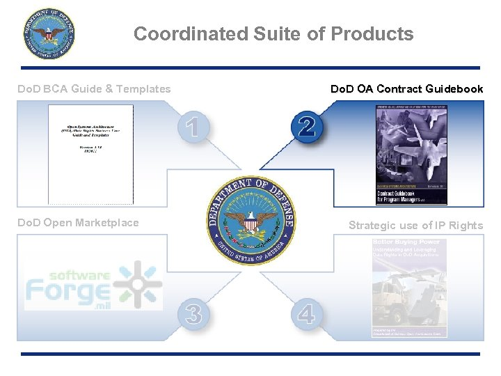 Coordinated Suite of Products Do. D BCA Guide & Templates Do. D Open Marketplace