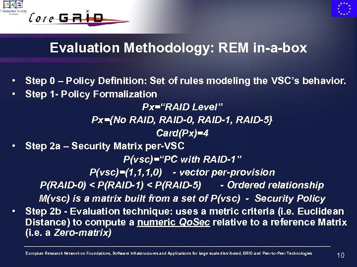 Evaluation Methodology: REM in-a-box • Step 0 – Policy Definition: Set of rules modeling