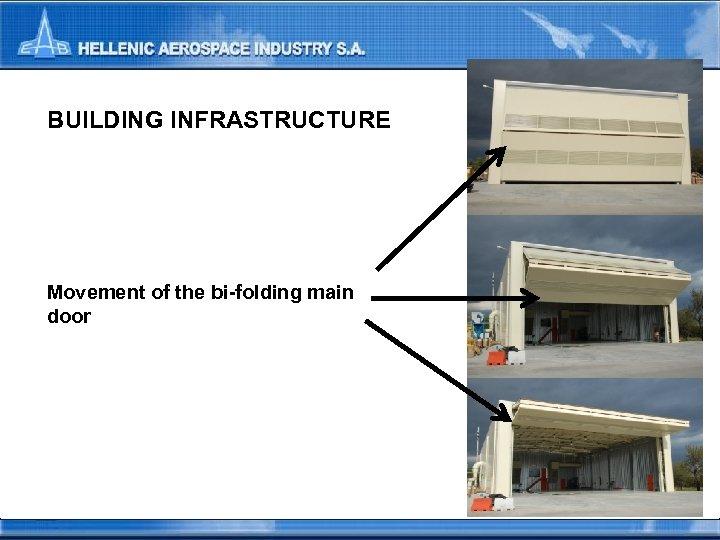 BUILDING INFRASTRUCTURE Movement of the bi-folding main door