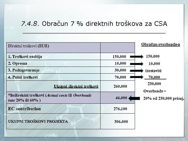 7. 4. 8. Obračun 7 % direktnih troškova za CSA Obračun overheads-a Direktni troškovi