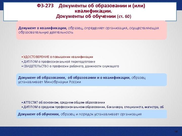 ФЗ-273 Документы об образовании и (или) квалификации. Документы об обучении (ст. 60) Документ о