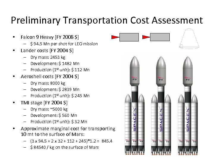 Preliminary Transportation Cost Assessment • Falcon 9 Heavy [FY 2008 $] – $ 94.