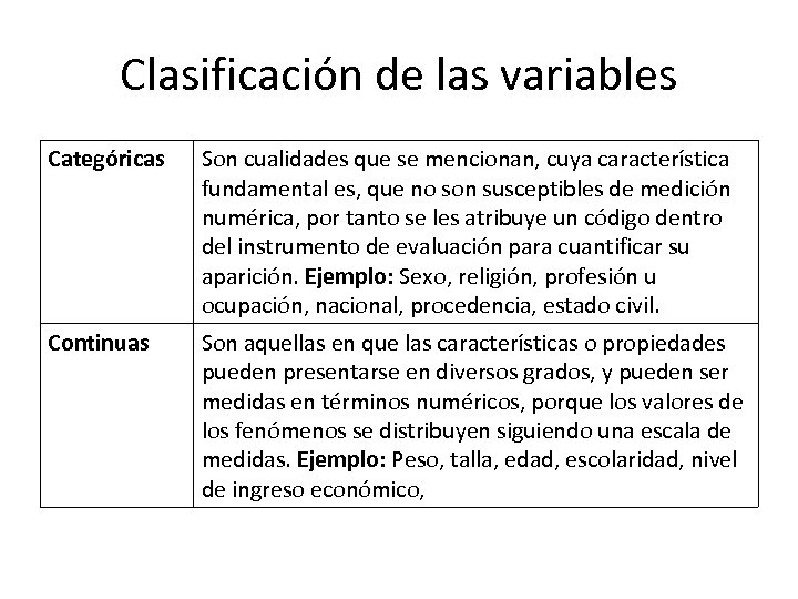 Clasificación de las variables Categóricas Son cualidades que se mencionan, cuya característica fundamental es,