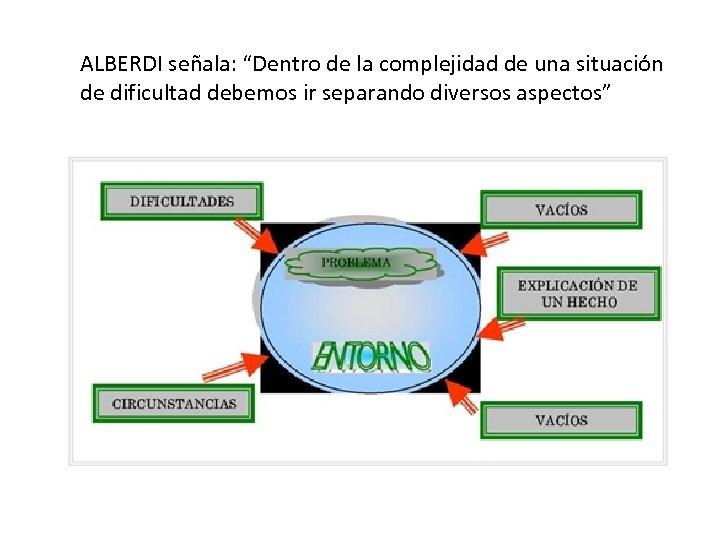 """ALBERDI señala: """"Dentro de la complejidad de una situación de dificultad debemos ir separando"""
