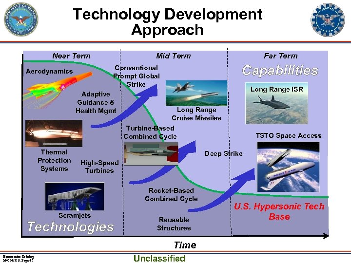 Technology Development Approach Near Term Mid Term Capabilities Conventional Prompt Global Strike Aerodynamics Adaptive