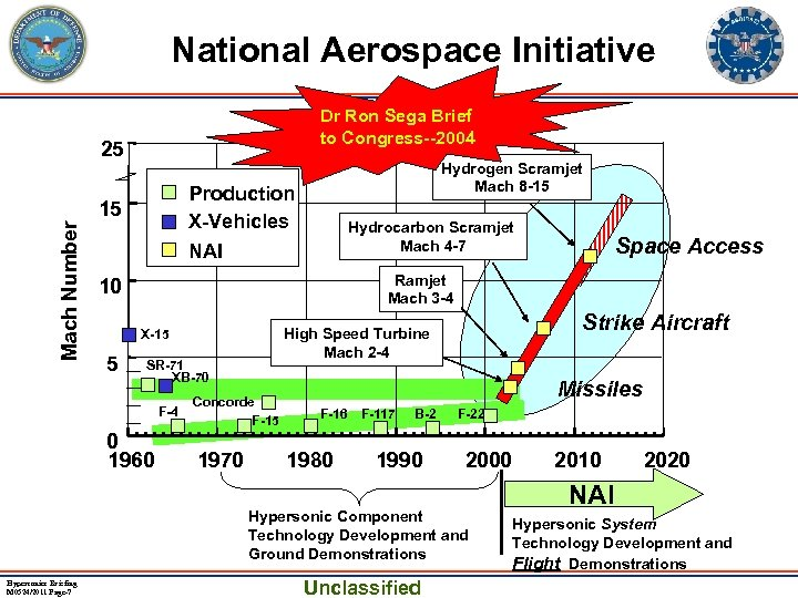 National Aerospace Initiative Dr Ron Sega Brief to Congress--2004 25 Production X-Vehicles NAI 15