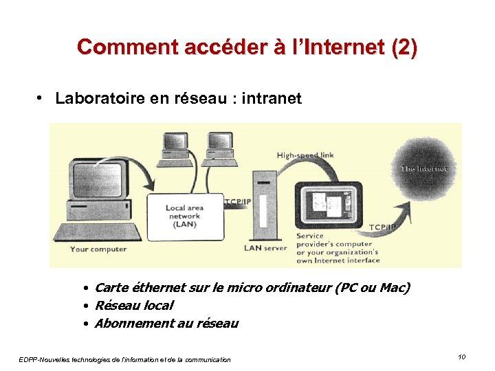 Comment accéder à l'Internet (2) • Laboratoire en réseau : intranet • Carte éthernet