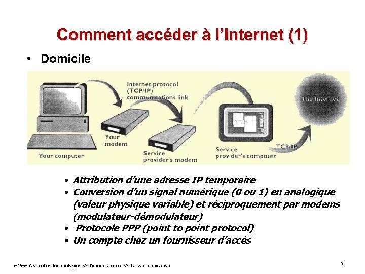 Comment accéder à l'Internet (1) • Domicile • Attribution d'une adresse IP temporaire •