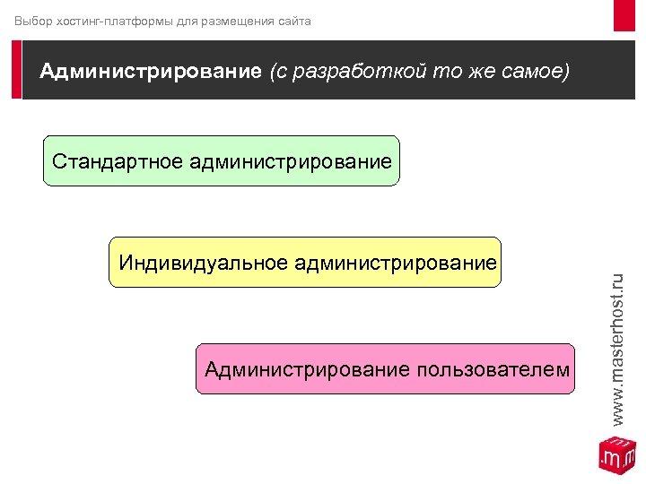 Выбор хостинг-платформы для размещения сайта Администрирование (с разработкой то же самое) Стандартное администрирование Индивидуальное