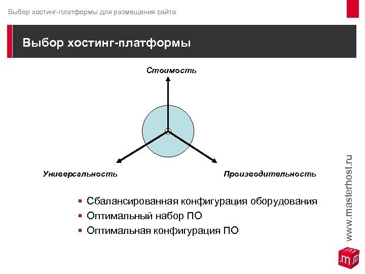 Выбор хостинг-платформы для размещения сайта Выбор хостинг-платформы Стоимость Универсальность Производительность § Сбалансированная конфигурация оборудования