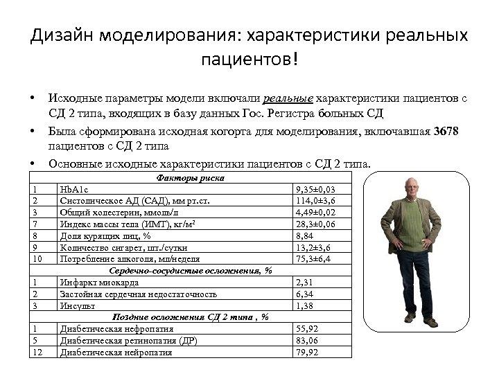 Дизайн моделирования: характеристики реальных пациентов! • • • Исходные параметры модели включали реальные характеристики