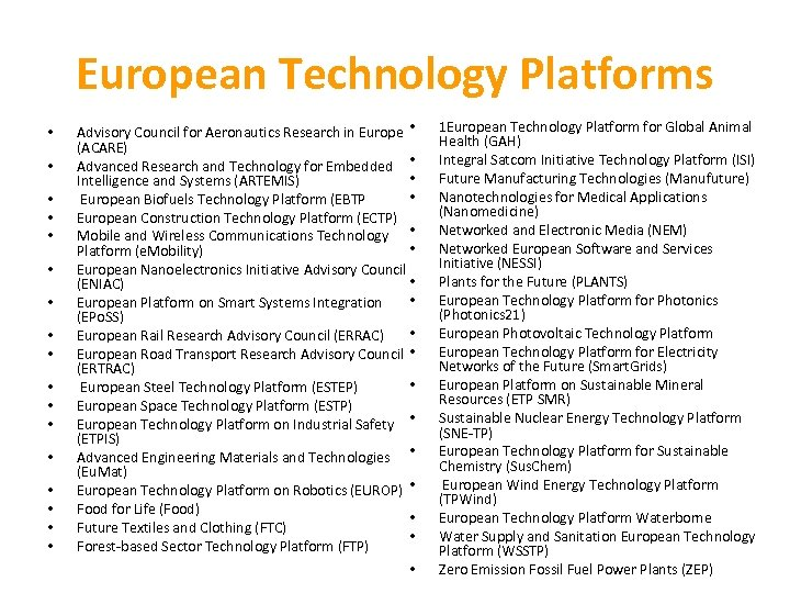 European Technology Platforms • • • • • Advisory Council for Aeronautics Research in