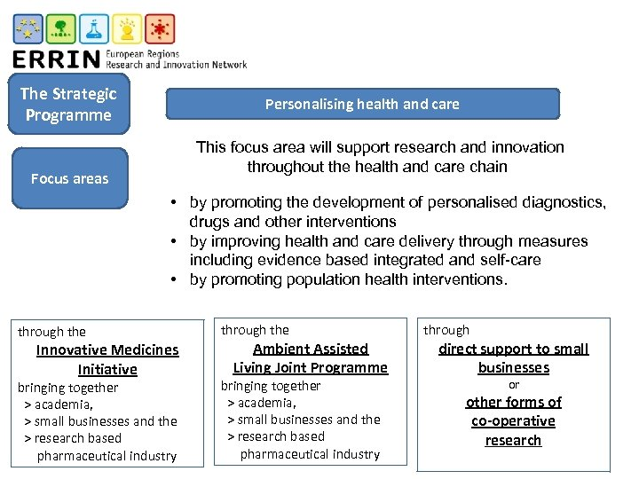 The Strategic Programme Personalising health and care This focus area will support research and
