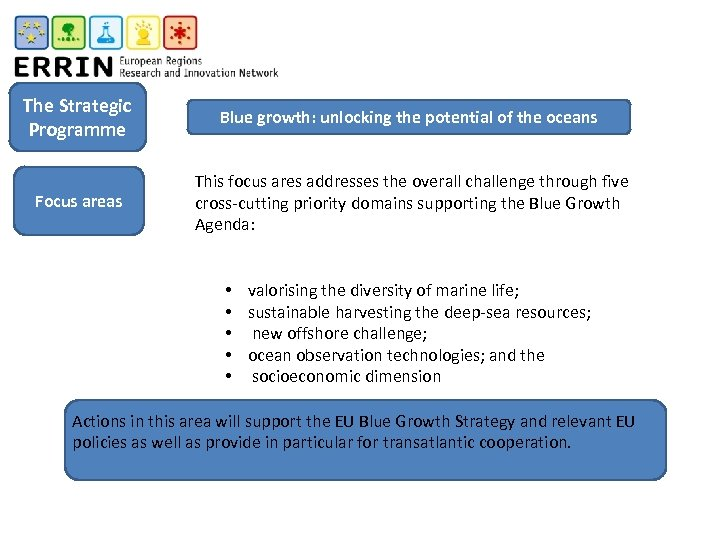 The Strategic Programme Blue growth: unlocking the potential of the oceans Focus areas This
