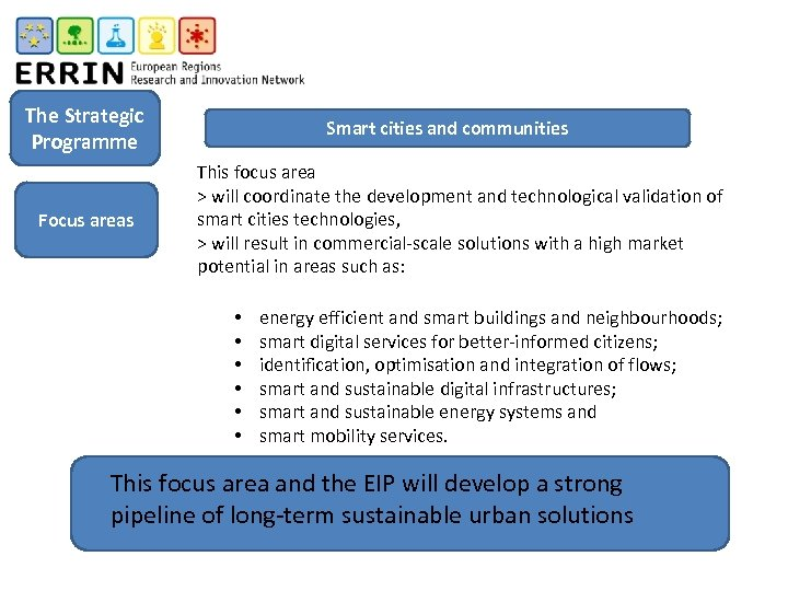 The Strategic Programme Focus areas Smart cities and communities This focus area > will