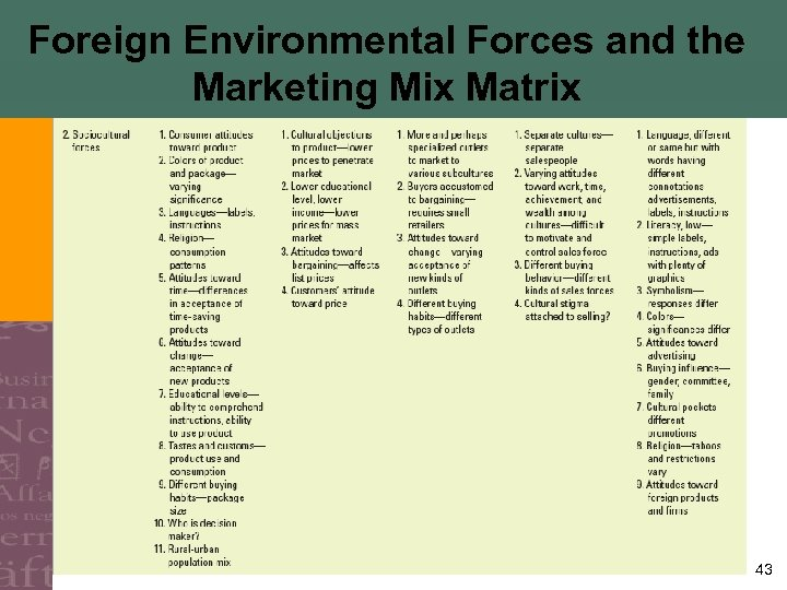 Foreign Environmental Forces and the Marketing Mix Matrix 43
