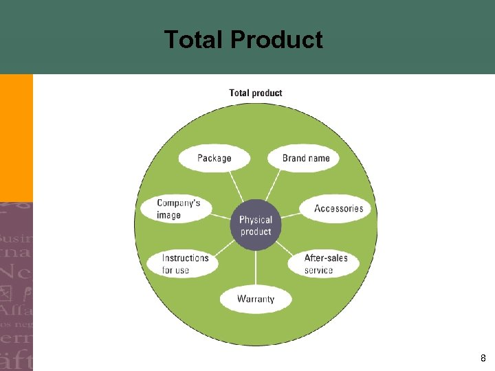 Total Product 8