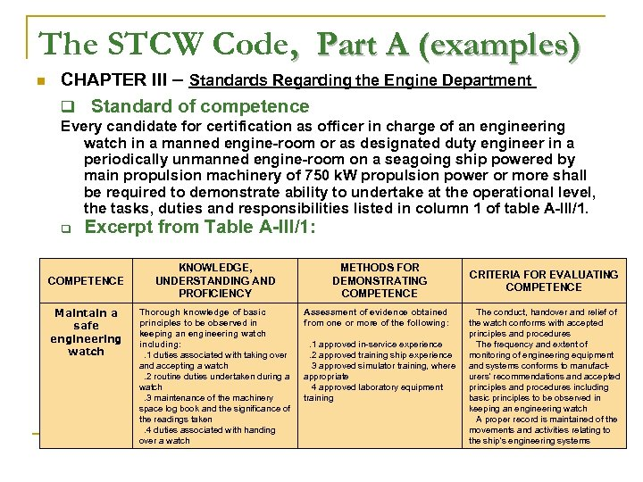 The STCW Code, Part A (examples) n CHAPTER III – Standards Regarding the Engine