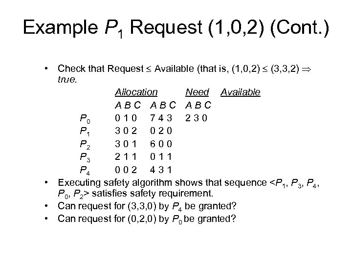Example P 1 Request (1, 0, 2) (Cont. ) • Check that Request Available