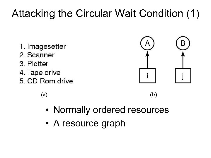 Attacking the Circular Wait Condition (1) (a) (b) • Normally ordered resources • A