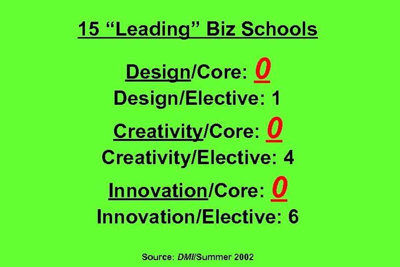 """15 """"Leading"""" Biz Schools Design/Core: 0 Design/Elective: 1 Creativity/Core: 0 Creativity/Elective: 4 Innovation/Core: 0"""