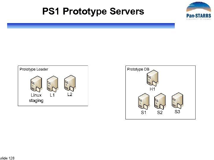 PS 1 Prototype Servers slide 126