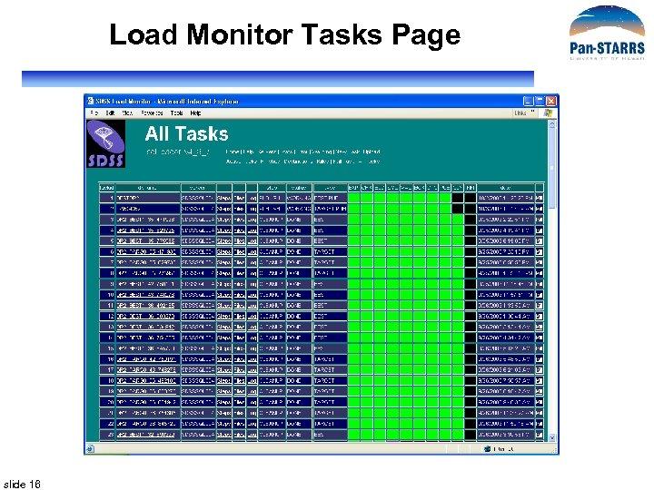 Load Monitor Tasks Page slide 16