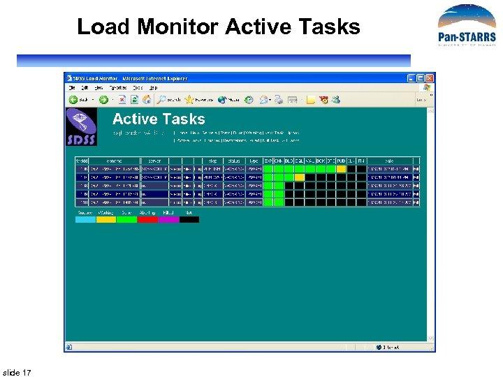 Load Monitor Active Tasks slide 17