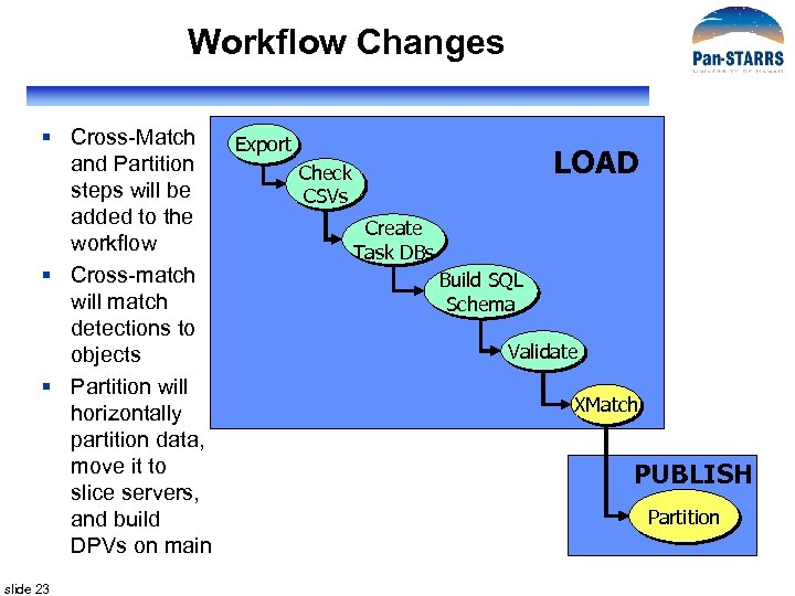 Workflow Changes § Cross-Match and Partition steps will be added to the workflow §