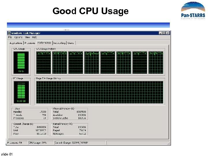 Good CPU Usage slide 61