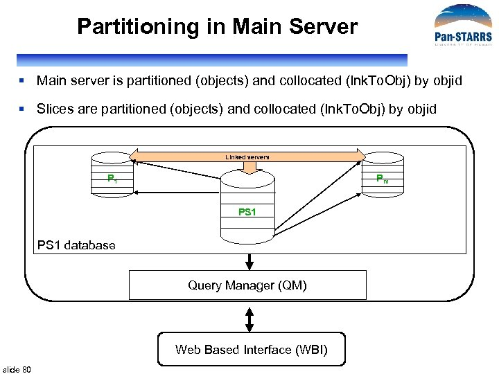 Partitioning in Main Server § Main server is partitioned (objects) and collocated (lnk. To.