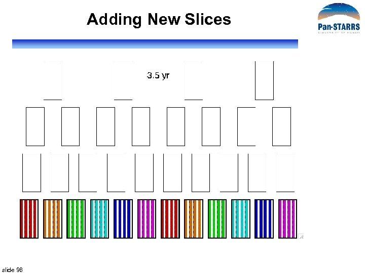 Adding New Slices slide 96