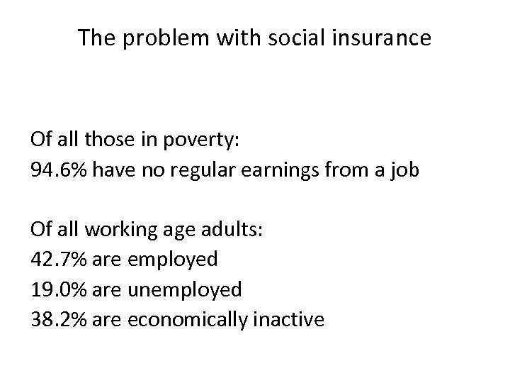 The problem with social insurance Of all those in poverty: 94. 6% have no