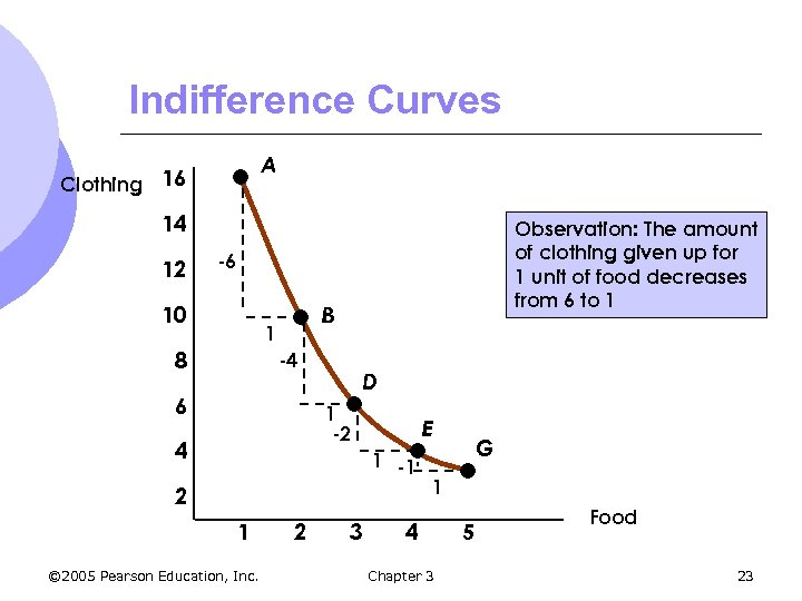Indifference Curves A Clothing 16 14 12 Observation: The amount of clothing given up