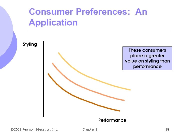 Consumer Preferences: An Application Styling These consumers place a greater value on styling than