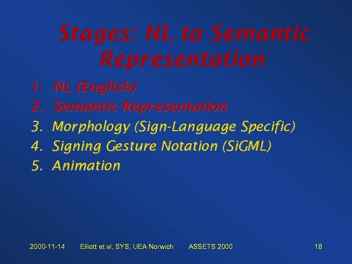 Stages: NL to Semantic Representation 1. 2. 3. 4. 5. NL (English) Semantic Representation