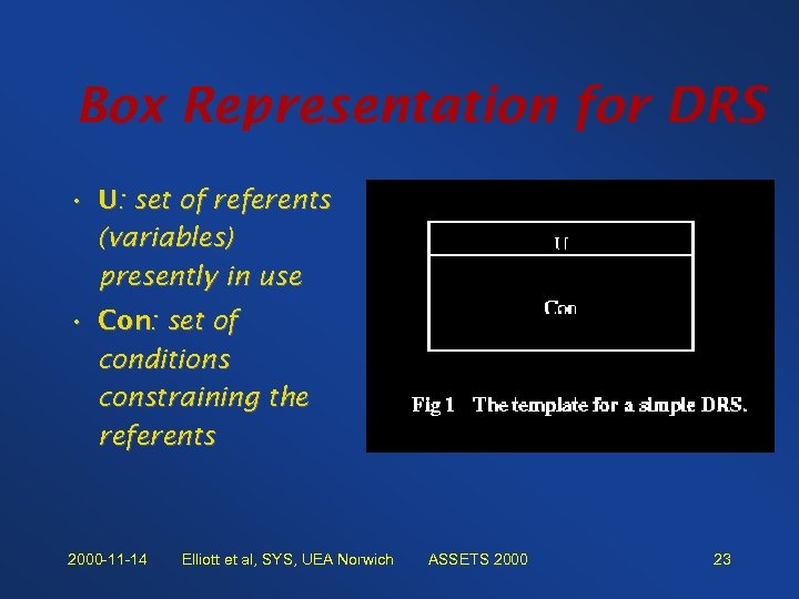 Box Representation for DRS • U: set of referents (variables) presently in use •