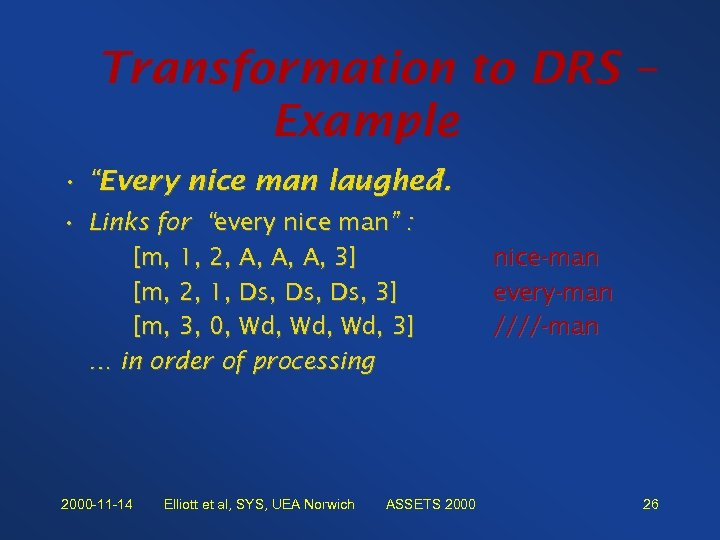 "Transformation to DRS – Example • ""Every nice man laughed. "" • Links for"