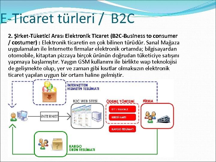 E-Ticaret türleri / B 2 C 2. Şirket-Tüketici Arası Elektronik Ticaret (B 2 C-Business